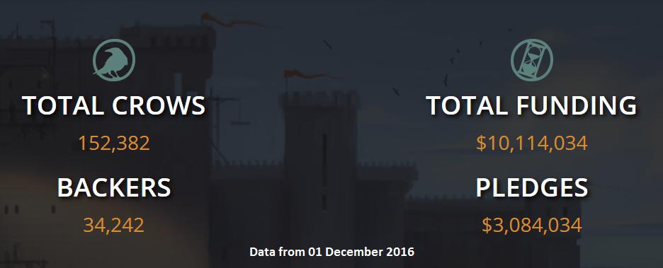 crowfall-funding-december