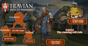 Travian Legends – ICO Media